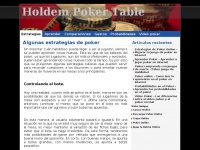 holdem-poker-table-top-game.info