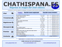 chathispana.es
