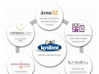 Kanibal Internet Solutions