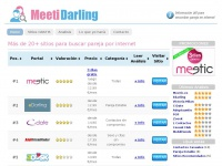 meetidarling.com