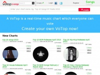 Votop.co - top 100 songs - Create your own music chart - VoTop