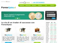forex4you.it