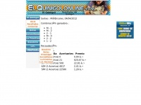 El Guinigol Online - Financial news and trading strategies