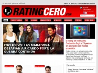 ratingcero noticias del espect culo On ratingcero noticias del espectaculo